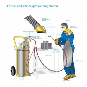 Oxygas welding