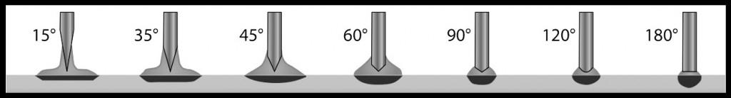 TIG welding tungsten grind angle taper